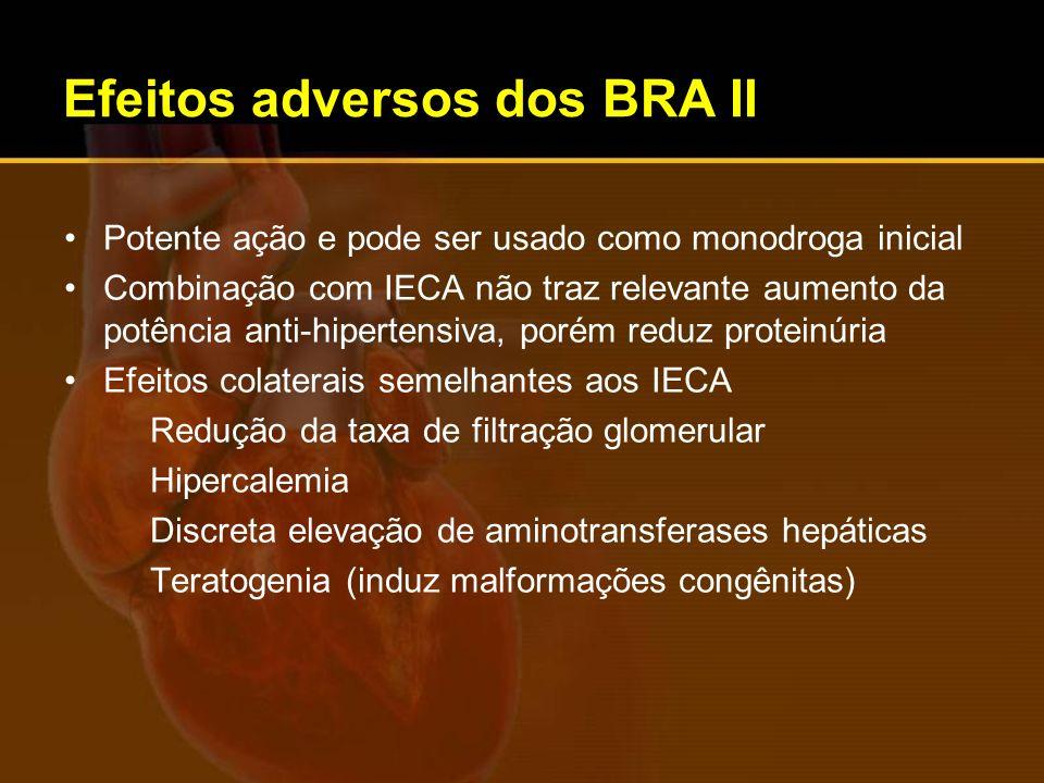 Efeitos adversos dos BRA II