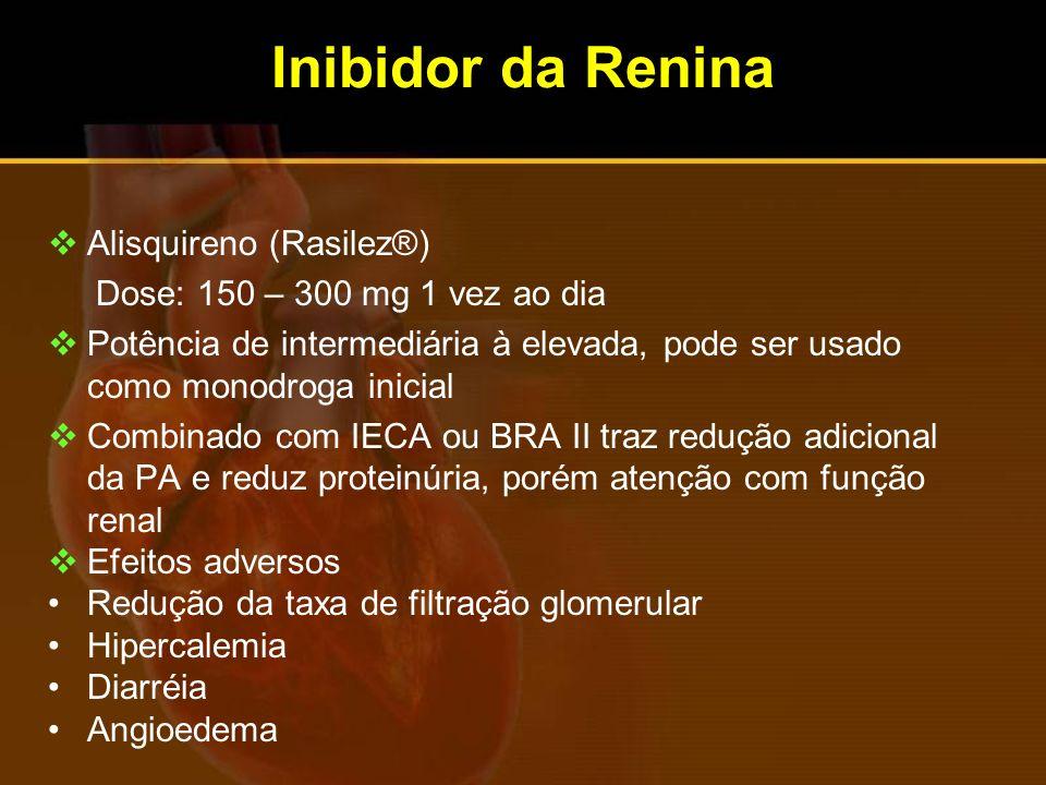 Inibidor da Renina Alisquireno (Rasilez®)