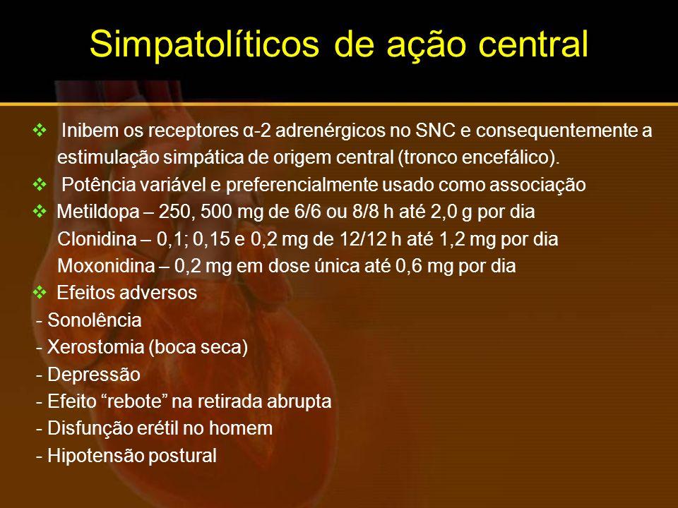 Simpatolíticos de ação central