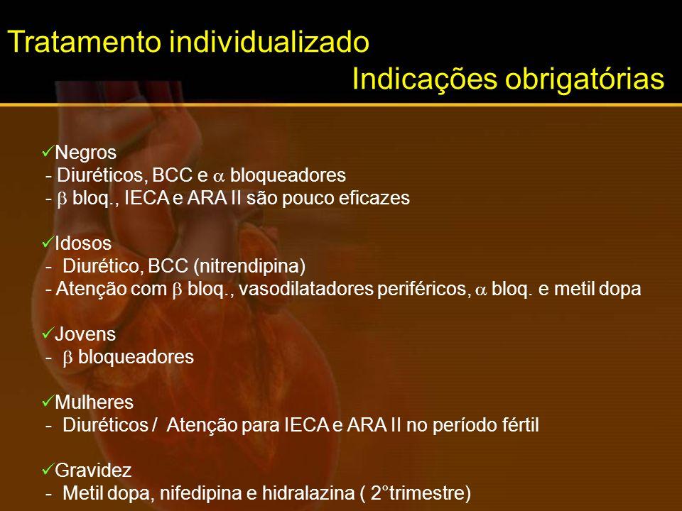 Tratamento individualizado Indicações obrigatórias