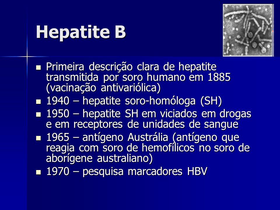 Hepatite B Primeira descrição clara de hepatite transmitida por soro humano em 1885 (vacinação antivariólica)