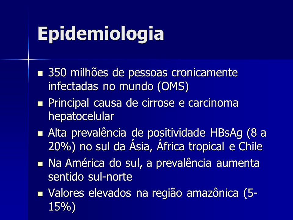 Epidemiologia 350 milhões de pessoas cronicamente infectadas no mundo (OMS) Principal causa de cirrose e carcinoma hepatocelular.