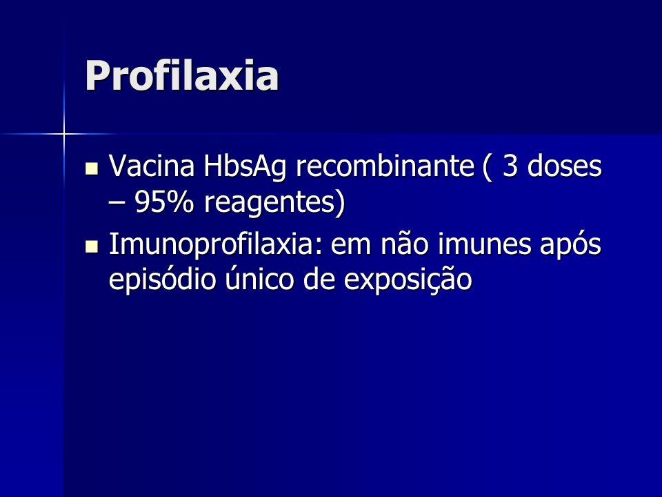 Profilaxia Vacina HbsAg recombinante ( 3 doses – 95% reagentes)