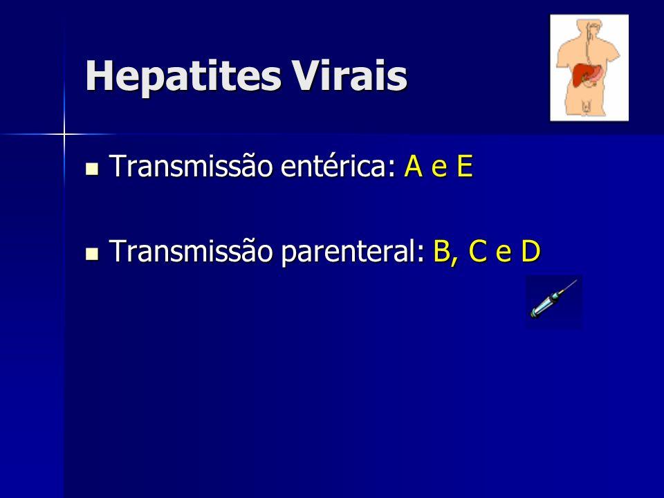 Hepatites Virais Transmissão entérica: A e E