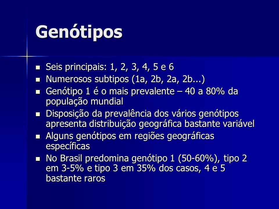 Genótipos Seis principais: 1, 2, 3, 4, 5 e 6