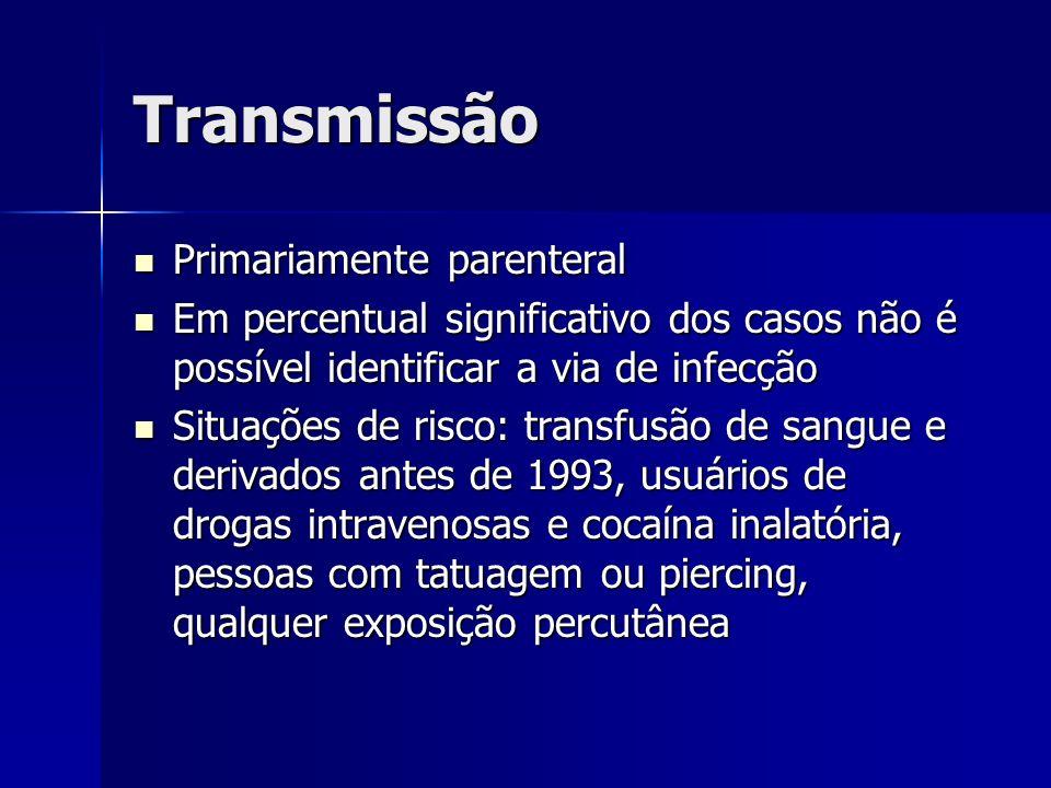 Transmissão Primariamente parenteral