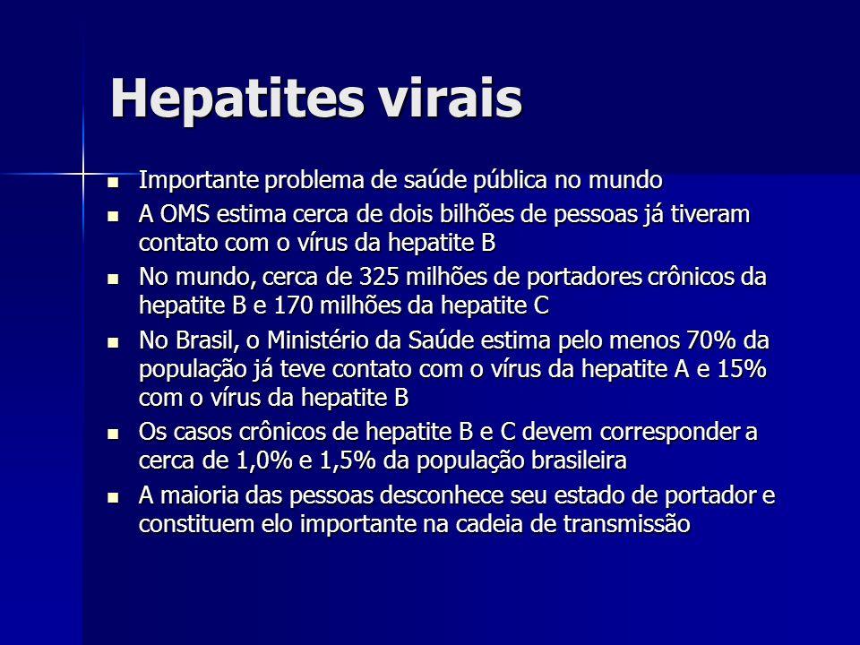 Hepatites virais Importante problema de saúde pública no mundo