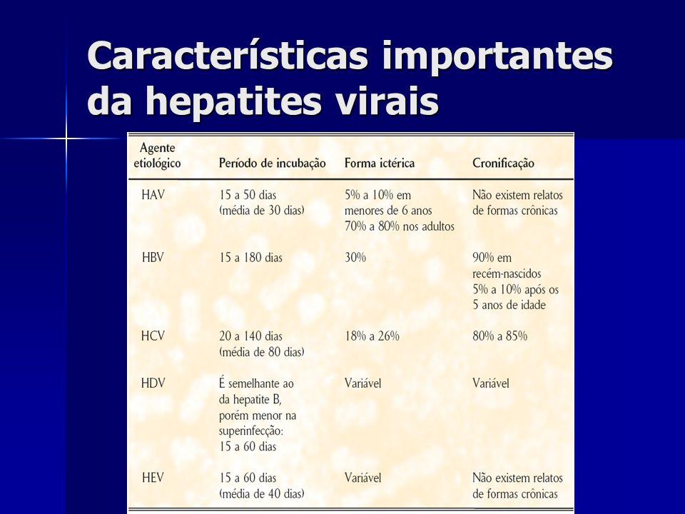 Características importantes da hepatites virais