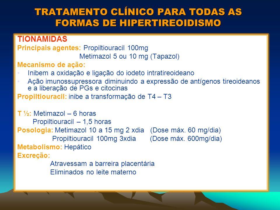 TRATAMENTO CLÍNICO PARA TODAS AS FORMAS DE HIPERTIREOIDISMO