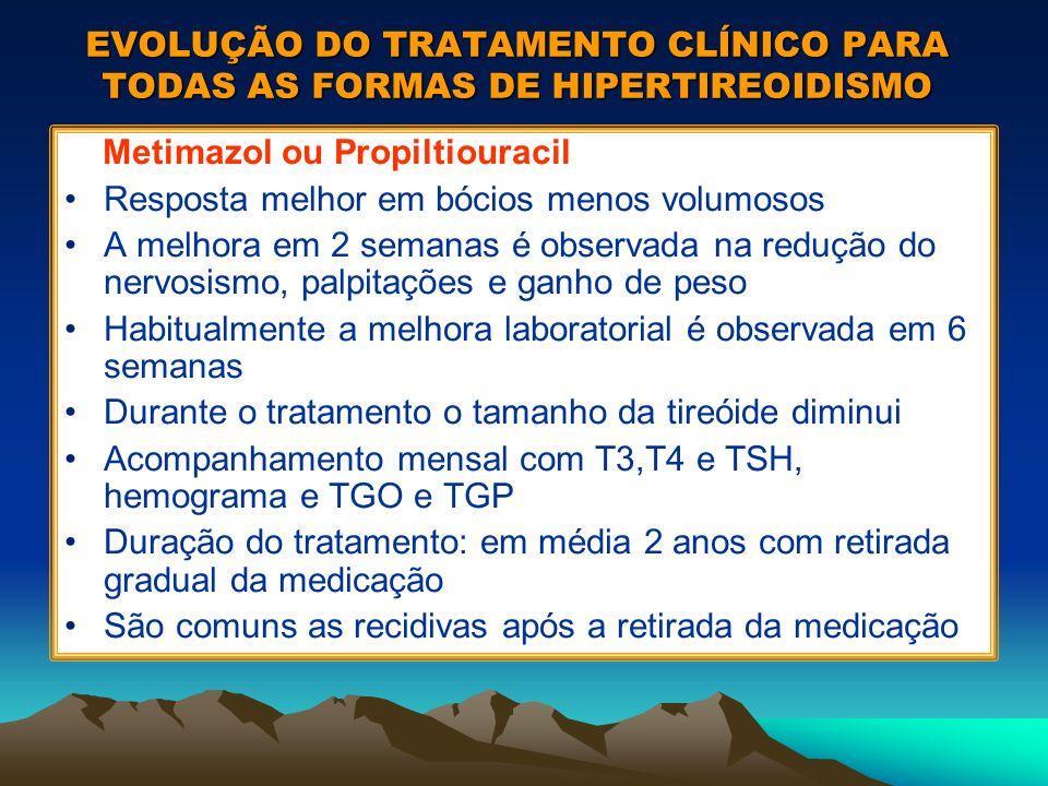 EVOLUÇÃO DO TRATAMENTO CLÍNICO PARA TODAS AS FORMAS DE HIPERTIREOIDISMO