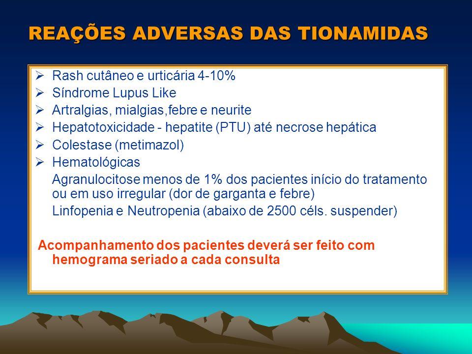 REAÇÕES ADVERSAS DAS TIONAMIDAS