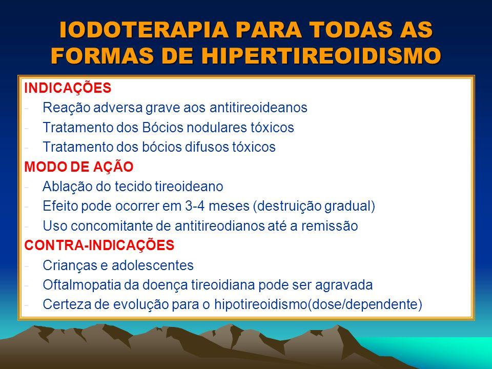 IODOTERAPIA PARA TODAS AS FORMAS DE HIPERTIREOIDISMO
