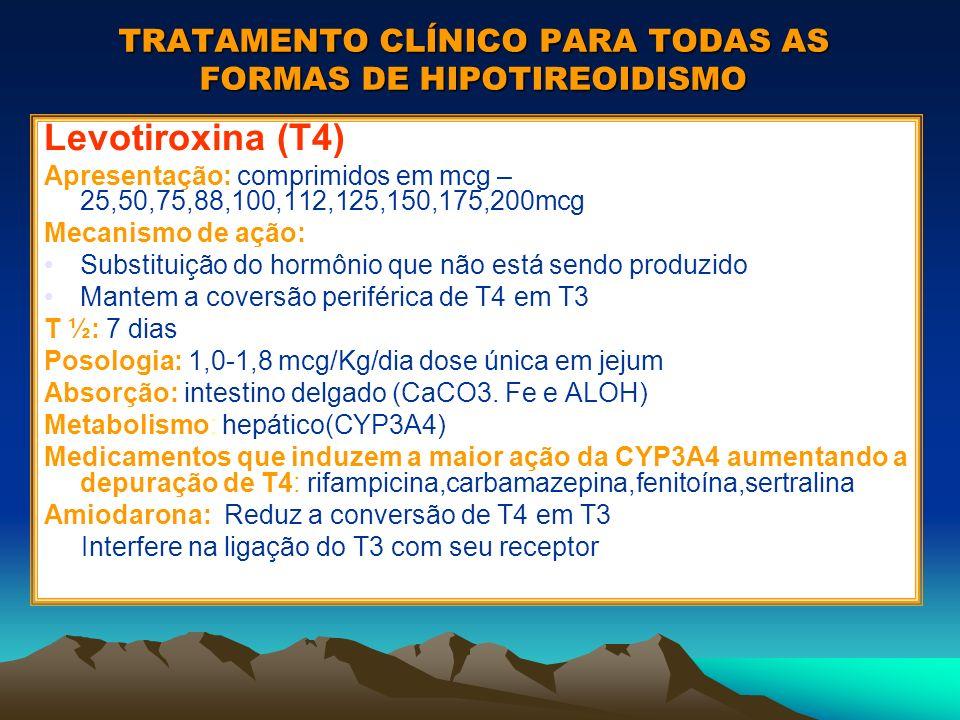 TRATAMENTO CLÍNICO PARA TODAS AS FORMAS DE HIPOTIREOIDISMO