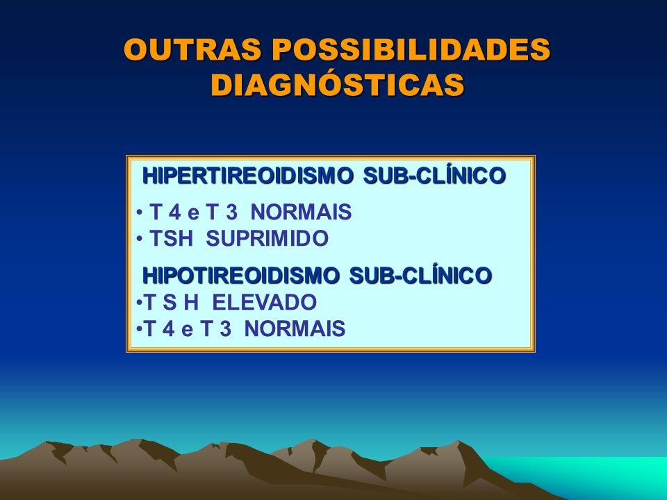 OUTRAS POSSIBILIDADES DIAGNÓSTICAS