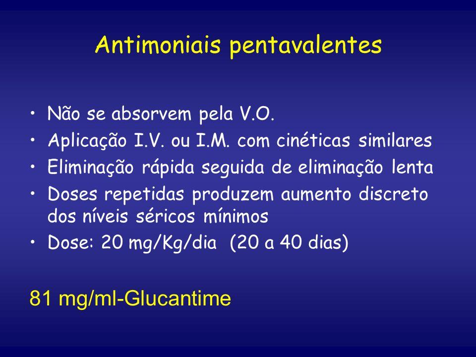 Antimoniais pentavalentes