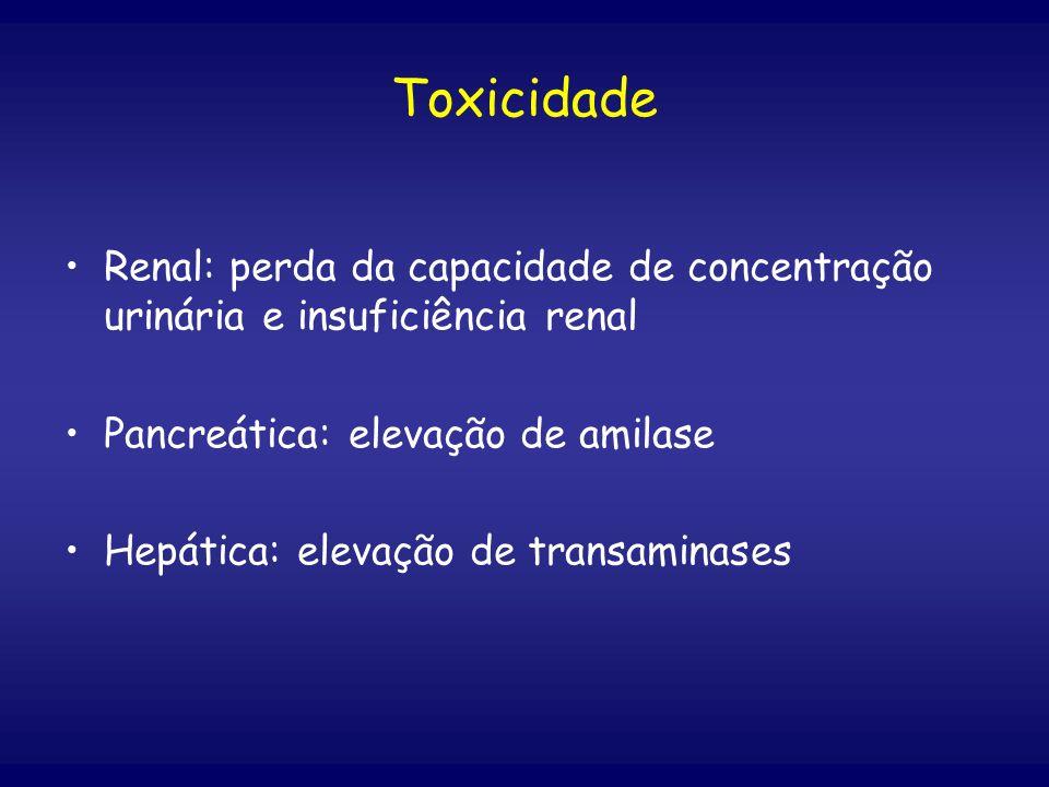 Toxicidade Renal: perda da capacidade de concentração urinária e insuficiência renal. Pancreática: elevação de amilase.