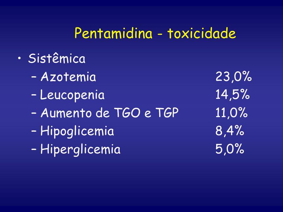 Pentamidina - toxicidade