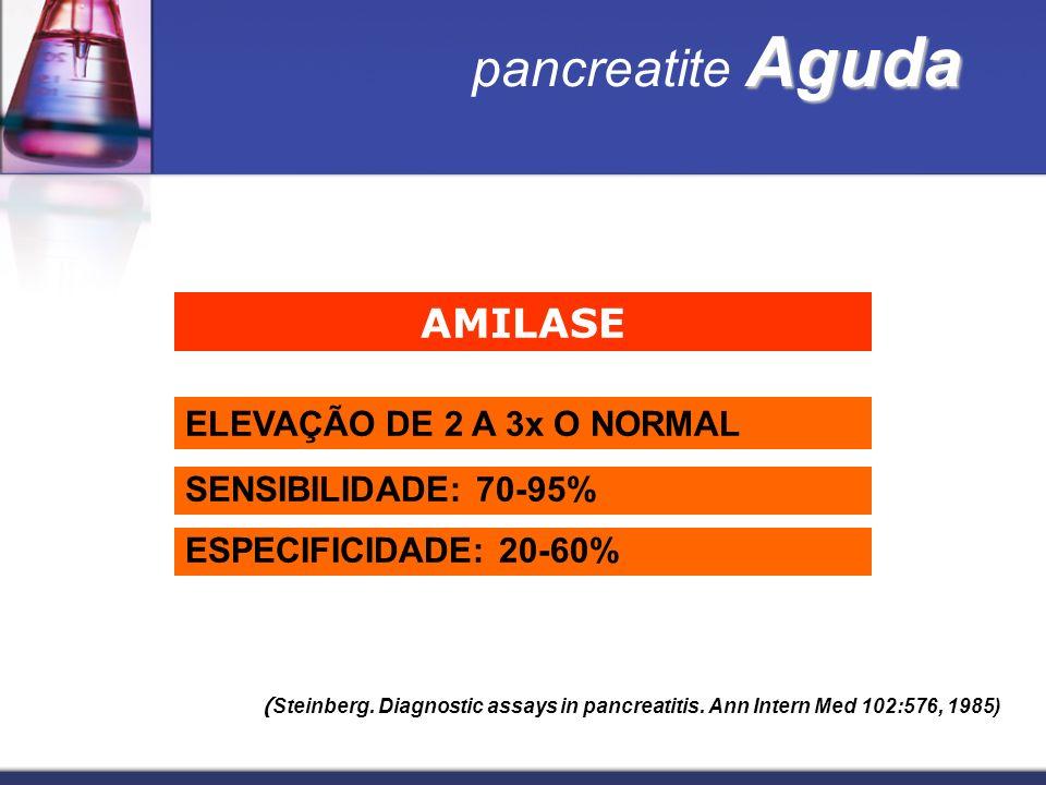 pancreatite Aguda AMILASE ELEVAÇÃO DE 2 A 3x O NORMAL