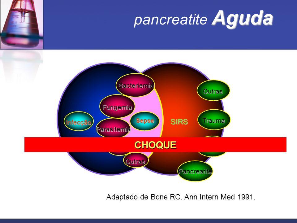pancreatite Aguda CHOQUE SIRS