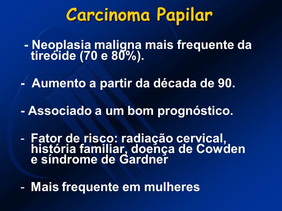 Carcinoma Papilar- Neoplasia maligna mais frequente da tireóide (70 e 80%). - Aumento a partir da década de 90.