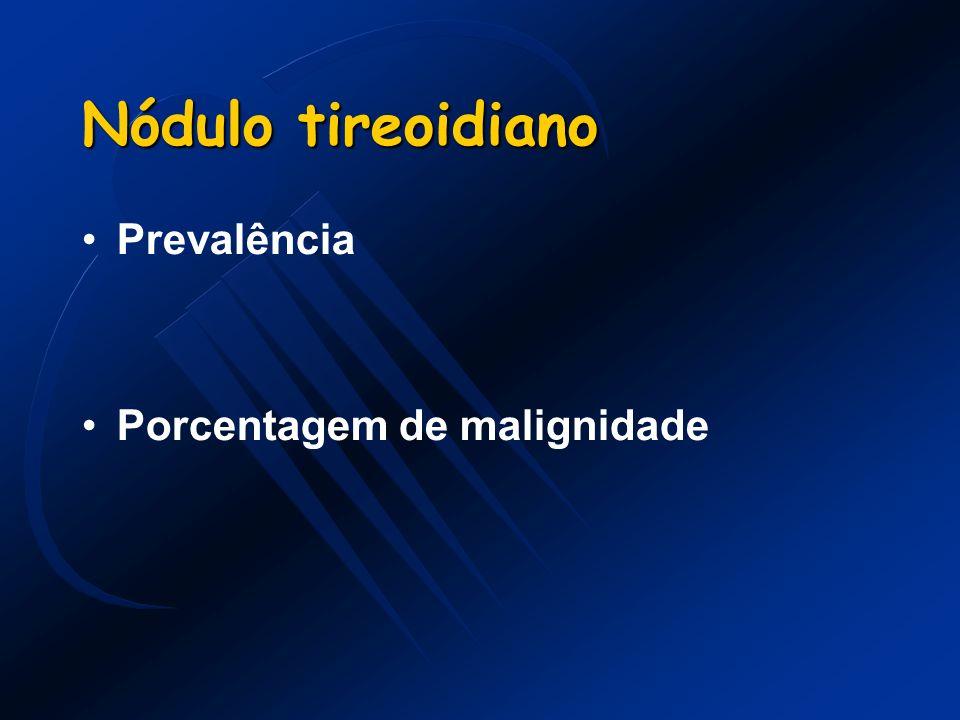 Nódulo tireoidiano Prevalência Porcentagem de malignidade