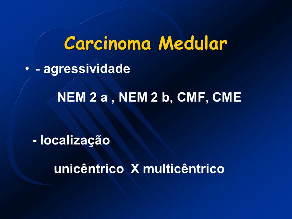 Carcinoma Medular - agressividade NEM 2 a , NEM 2 b, CMF, CME