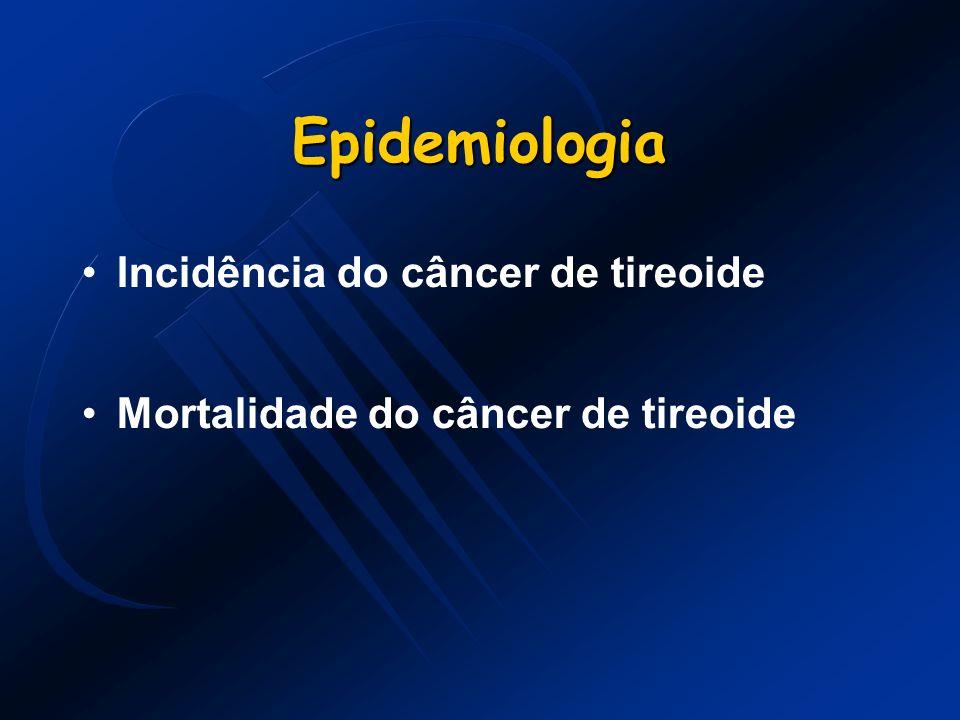 Epidemiologia Incidência do câncer de tireoide
