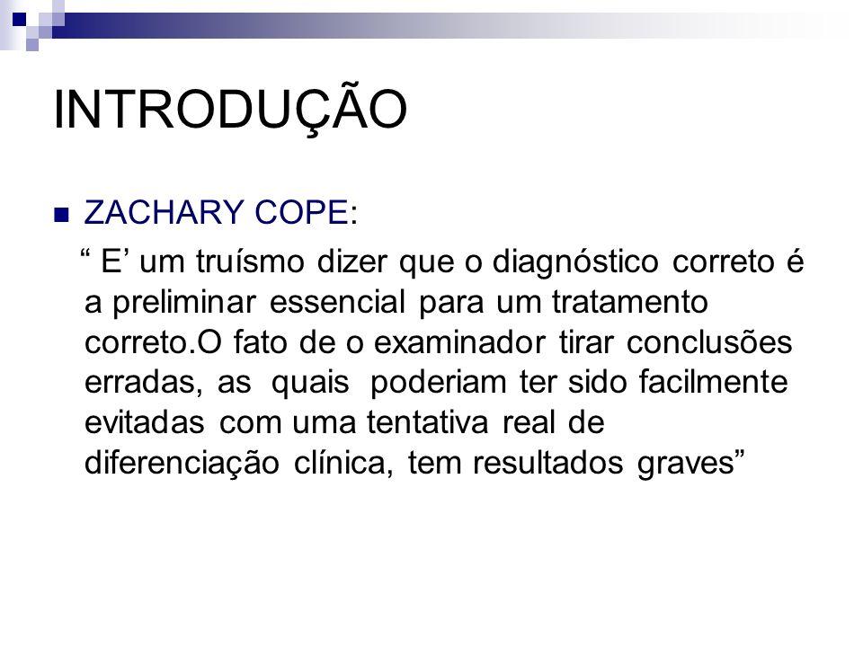 INTRODUÇÃO ZACHARY COPE: