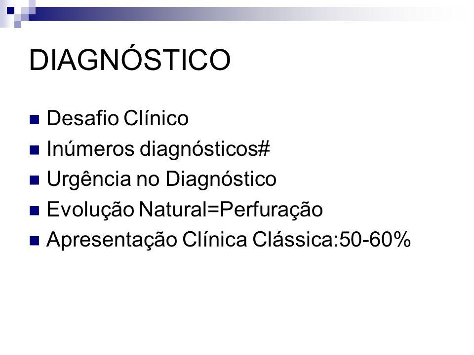 DIAGNÓSTICO Desafio Clínico Inúmeros diagnósticos#