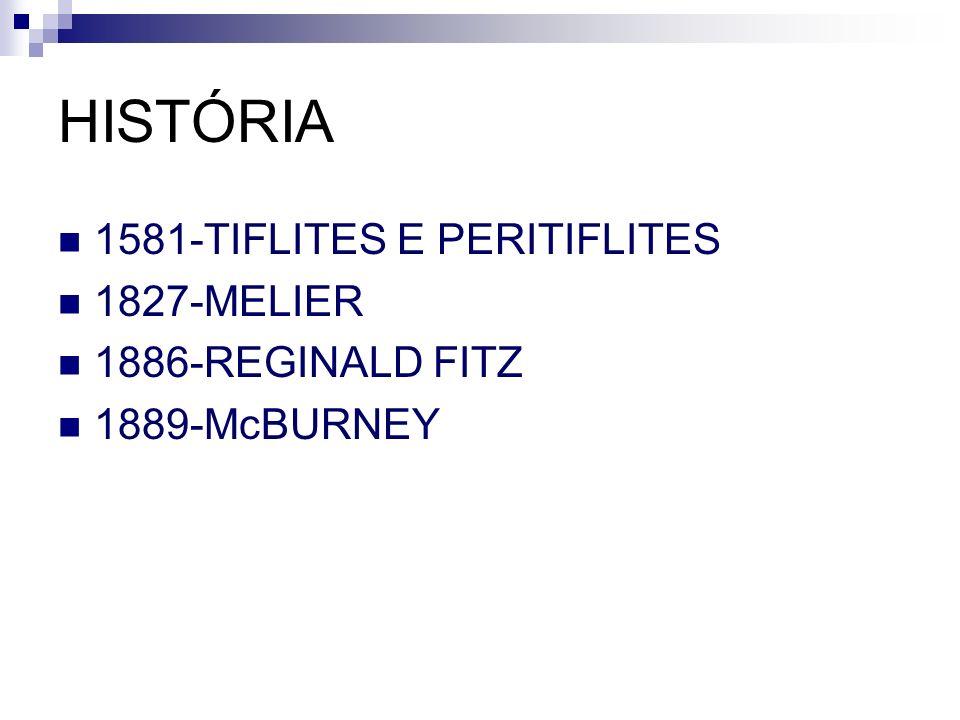 HISTÓRIA 1581-TIFLITES E PERITIFLITES 1827-MELIER 1886-REGINALD FITZ