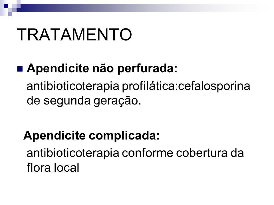 TRATAMENTO Apendicite não perfurada: