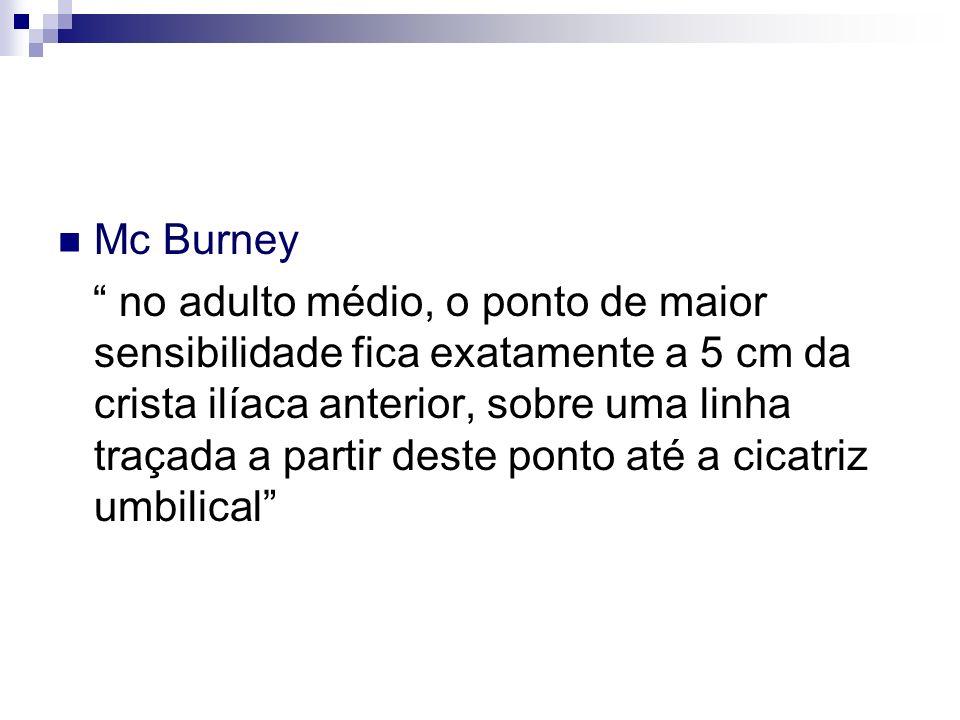 Mc Burney
