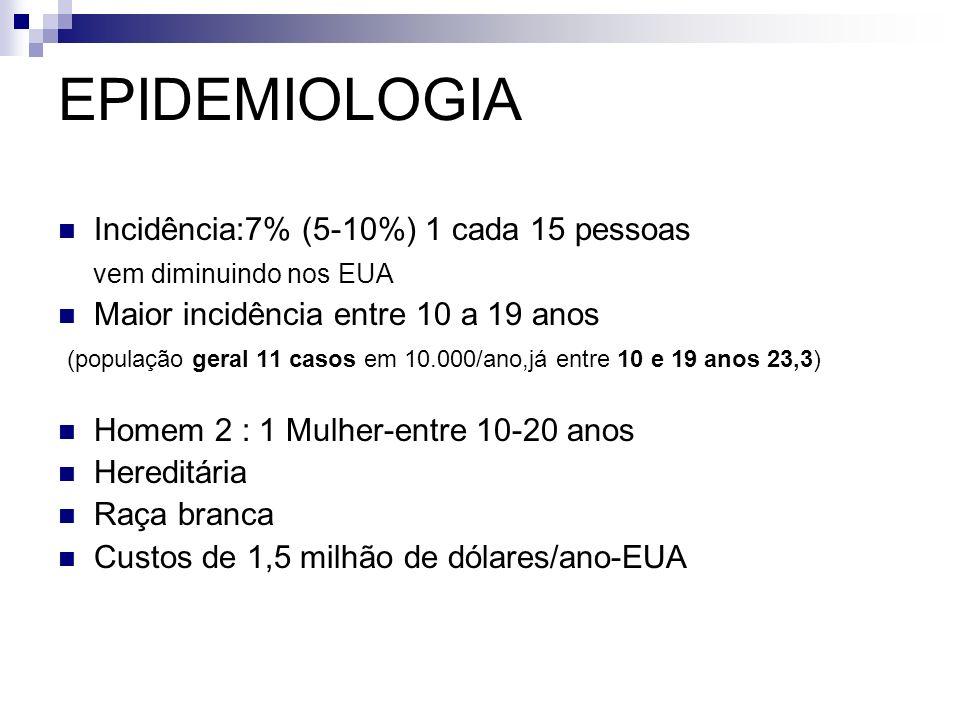 EPIDEMIOLOGIA Incidência:7% (5-10%) 1 cada 15 pessoas