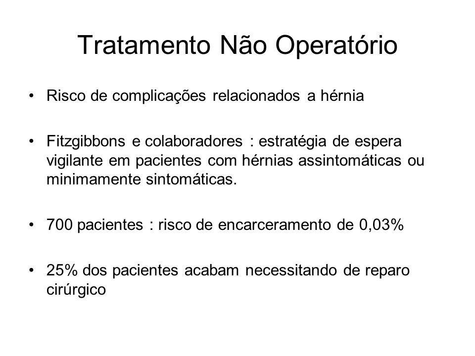 Tratamento Não Operatório