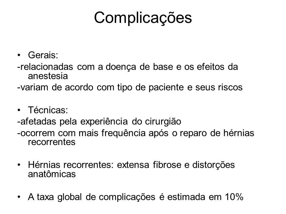 Complicações Gerais: -relacionadas com a doença de base e os efeitos da anestesia. -variam de acordo com tipo de paciente e seus riscos.