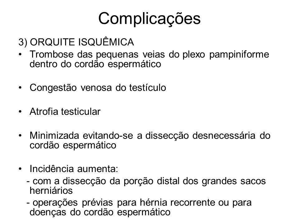 Complicações 3) ORQUITE ISQUÊMICA
