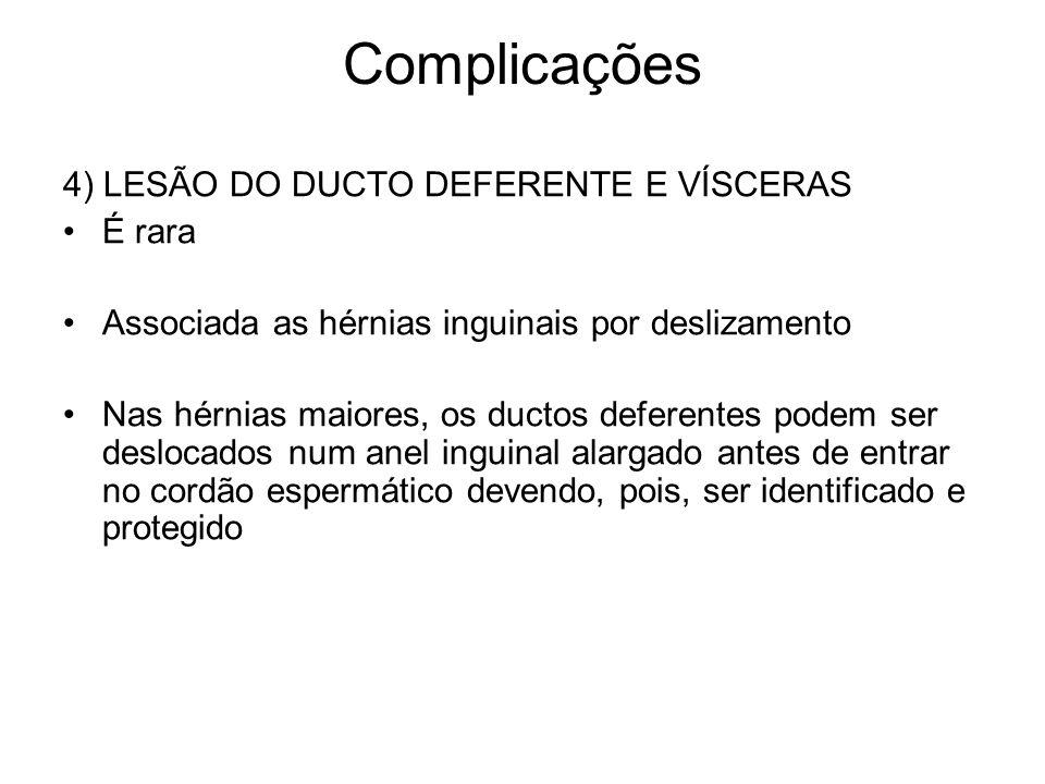 Complicações 4) LESÃO DO DUCTO DEFERENTE E VÍSCERAS É rara