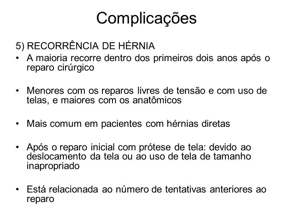 Complicações 5) RECORRÊNCIA DE HÉRNIA