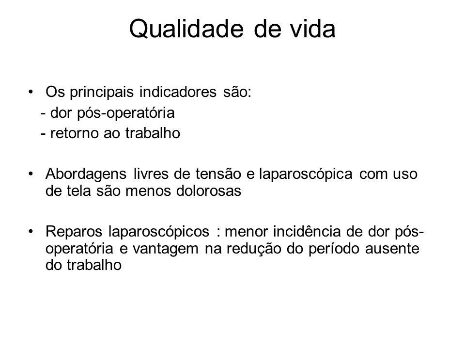 Qualidade de vida Os principais indicadores são: - dor pós-operatória