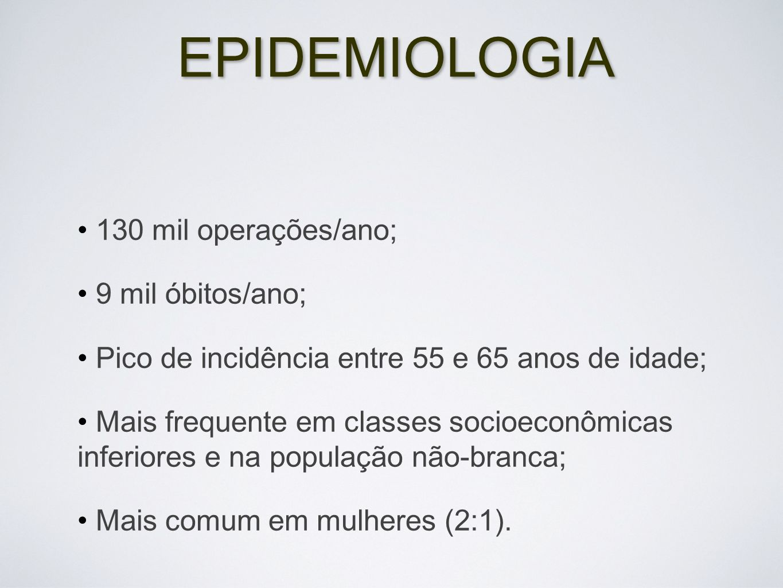 EPIDEMIOLOGIA 130 mil operações/ano; 9 mil óbitos/ano;