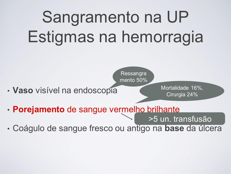Sangramento na UP Estigmas na hemorragia