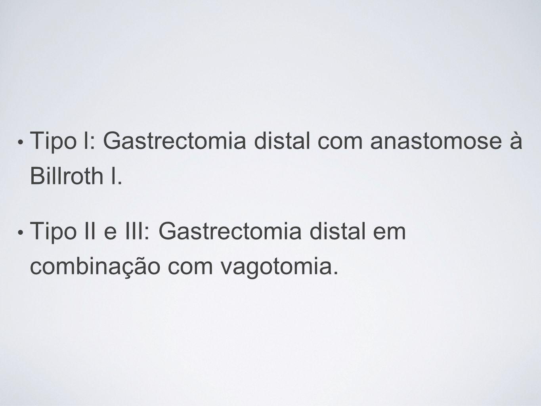 Tipo l: Gastrectomia distal com anastomose à Billroth l.