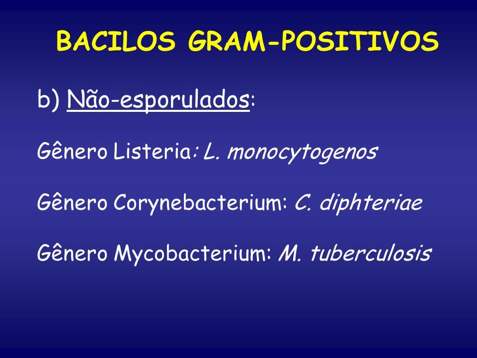BACILOS GRAM-POSITIVOS