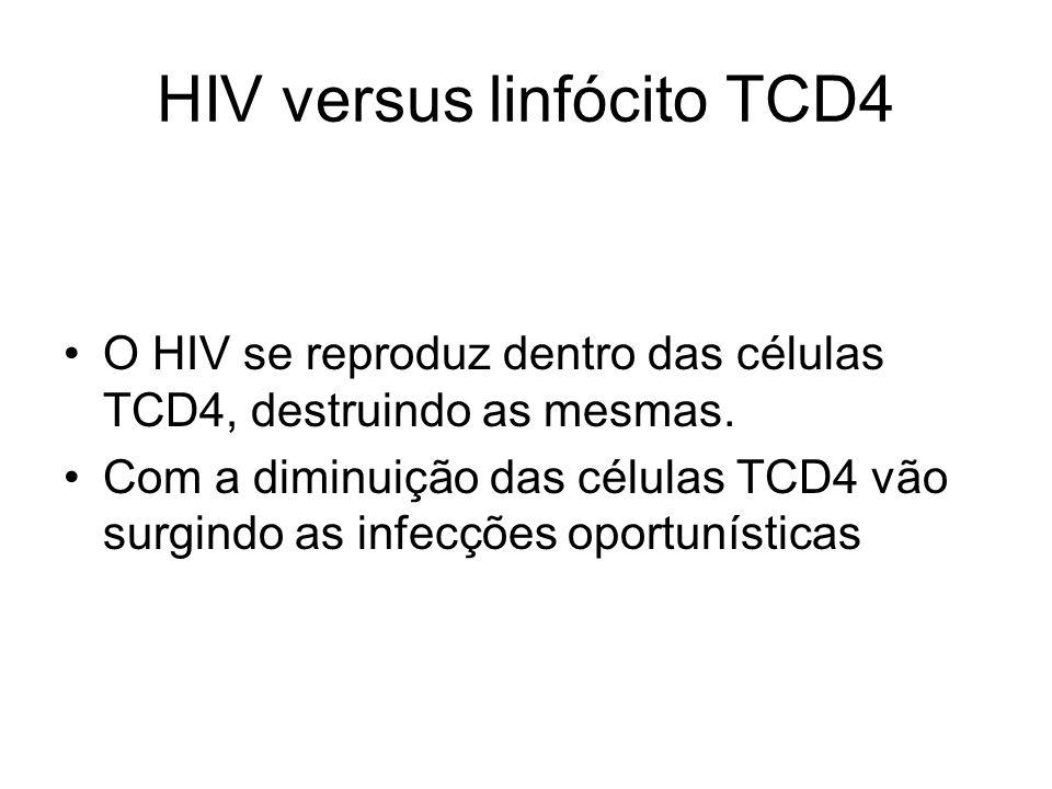 HIV versus linfócito TCD4