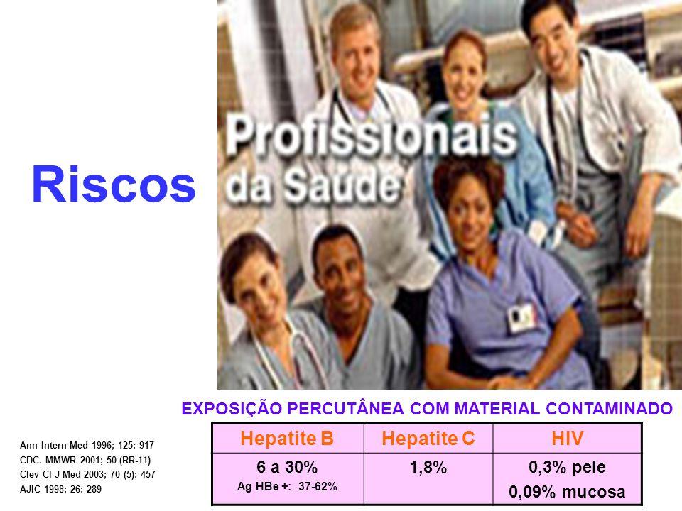 EXPOSIÇÃO PERCUTÂNEA COM MATERIAL CONTAMINADO