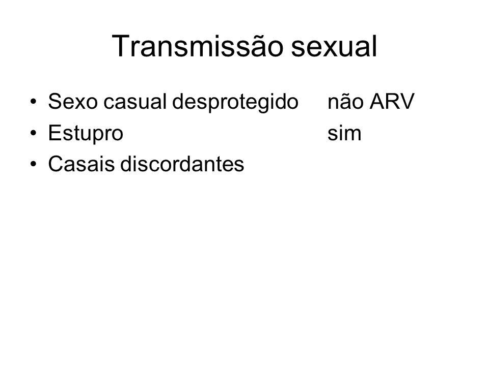Transmissão sexual Sexo casual desprotegido não ARV Estupro sim