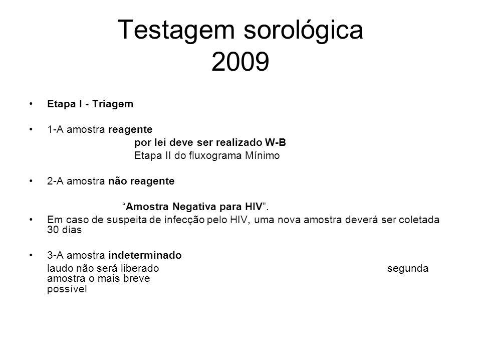 Testagem sorológica 2009 Etapa I - Triagem 1-A amostra reagente