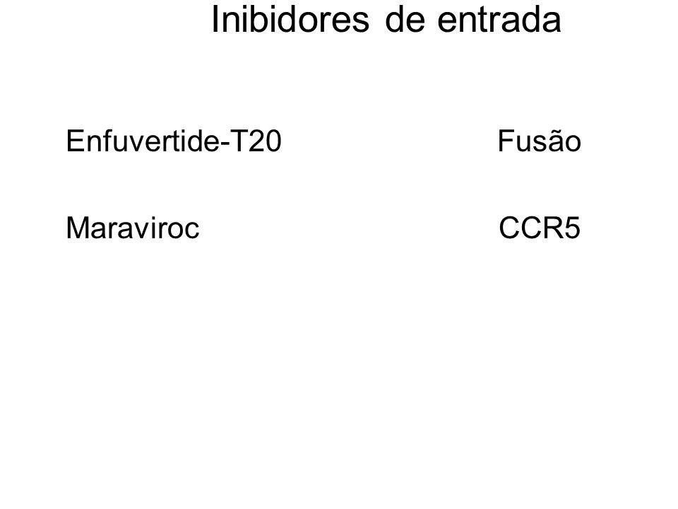 Inibidores de entradaEnfuvertide-T20 Fusão.