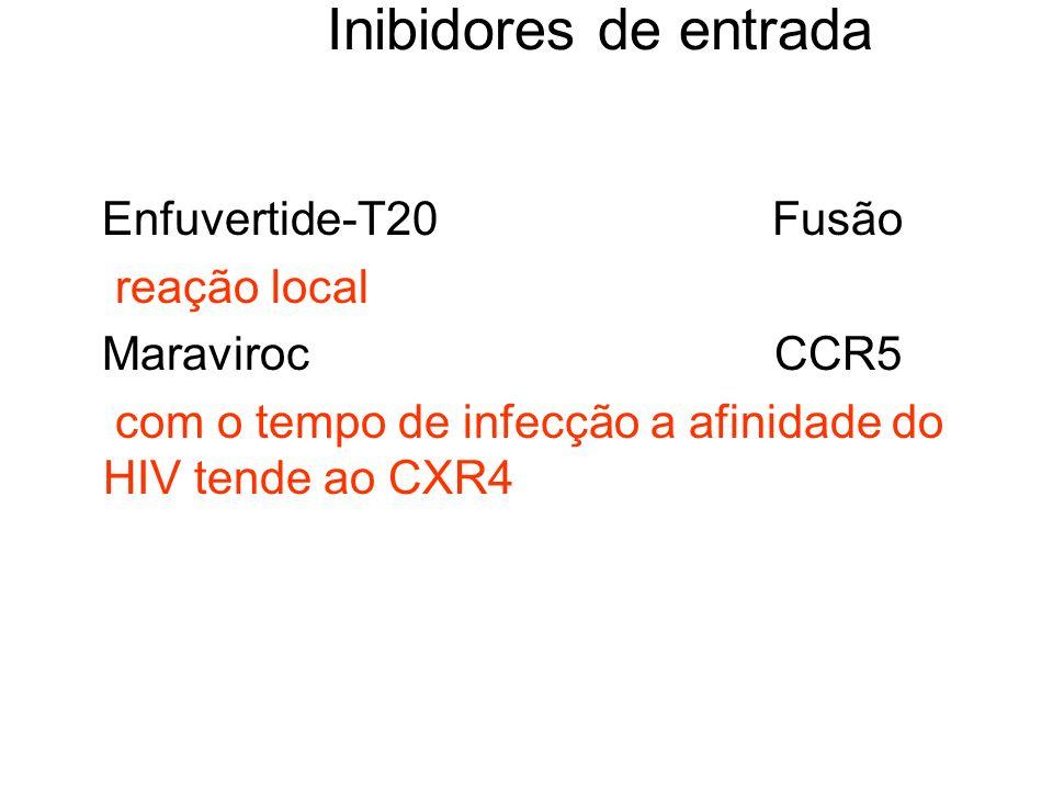 Inibidores de entrada Enfuvertide-T20 Fusão reação local