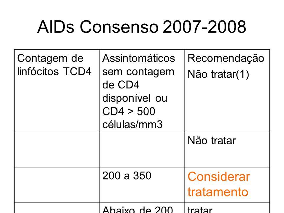 AIDs Consenso 2007-2008 Considerar tratamento